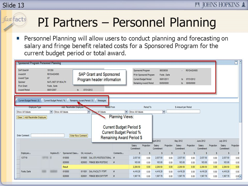Slide 13 PI Partners – Personnel Planning Personnel Planning will allow users to conduct planning and forecasting on salary and fringe benefit related costs for a Sponsored Program for the current budget period or total award.