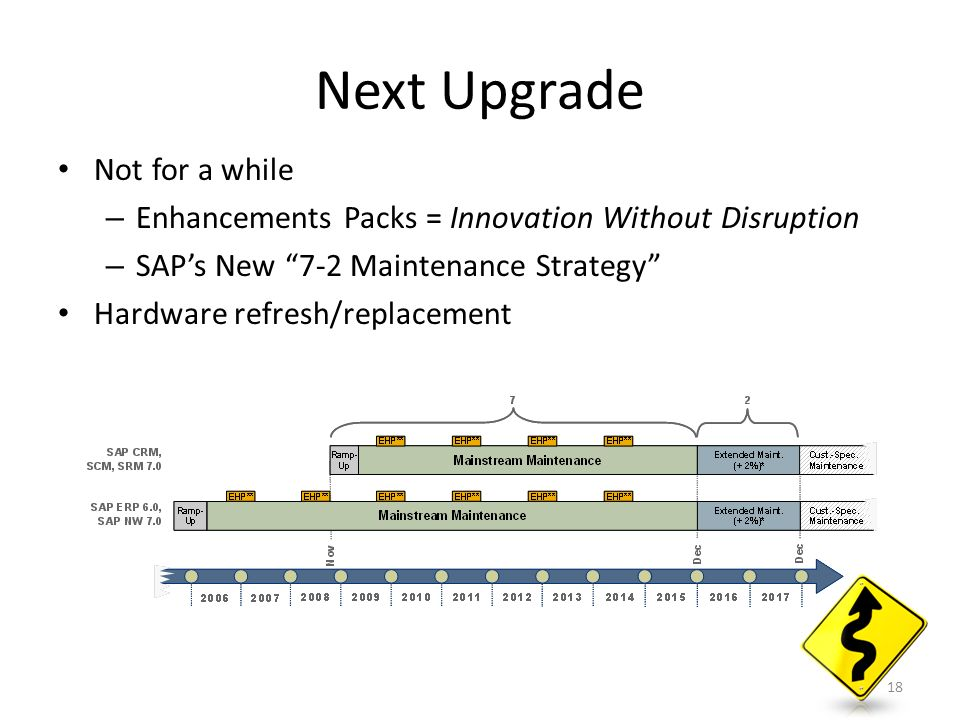 Next Upgrade Not for a while – Enhancements Packs = Innovation Without Disruption – SAPs New 7-2 Maintenance Strategy Hardware refresh/replacement 18