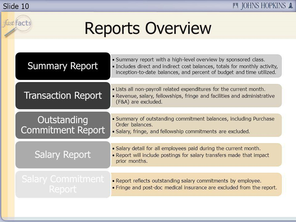 Slide 10 Reports Overview Summary report with a high-level overview by sponsored class.