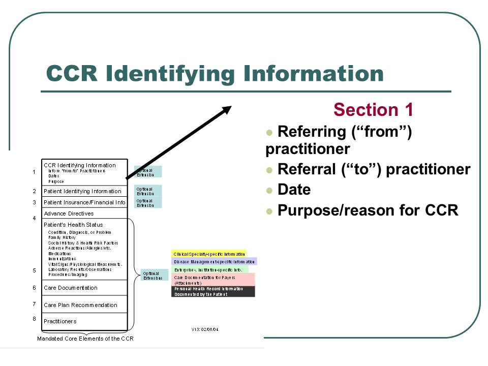 CCR Identifying Information Section 1 Referring (from) practitioner Referral (to) practitioner Date Purpose/reason for CCR