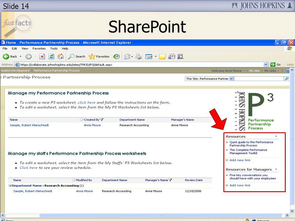 Slide 14 SharePoint