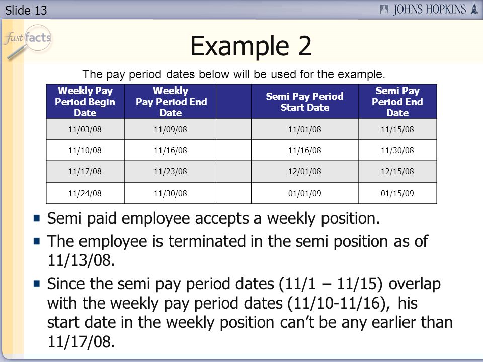 Slide 13 Example 2 Weekly Pay Period Begin Date Weekly Pay Period End Date Semi Pay Period Start Date Semi Pay Period End Date 11/03/0811/09/0811/01/0811/15/08 11/10/0811/16/08 11/30/08 11/17/0811/23/0812/01/0812/15/08 11/24/0811/30/0801/01/0901/15/09 The pay period dates below will be used for the example.