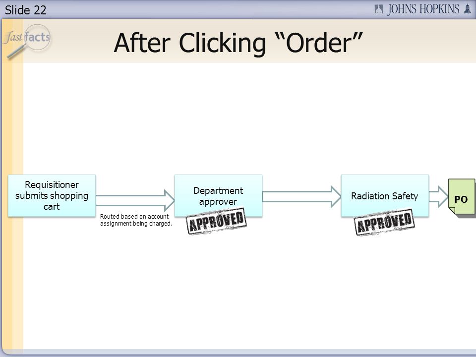 Slide 22 After Clicking Order Routed based on account assignment being charged.