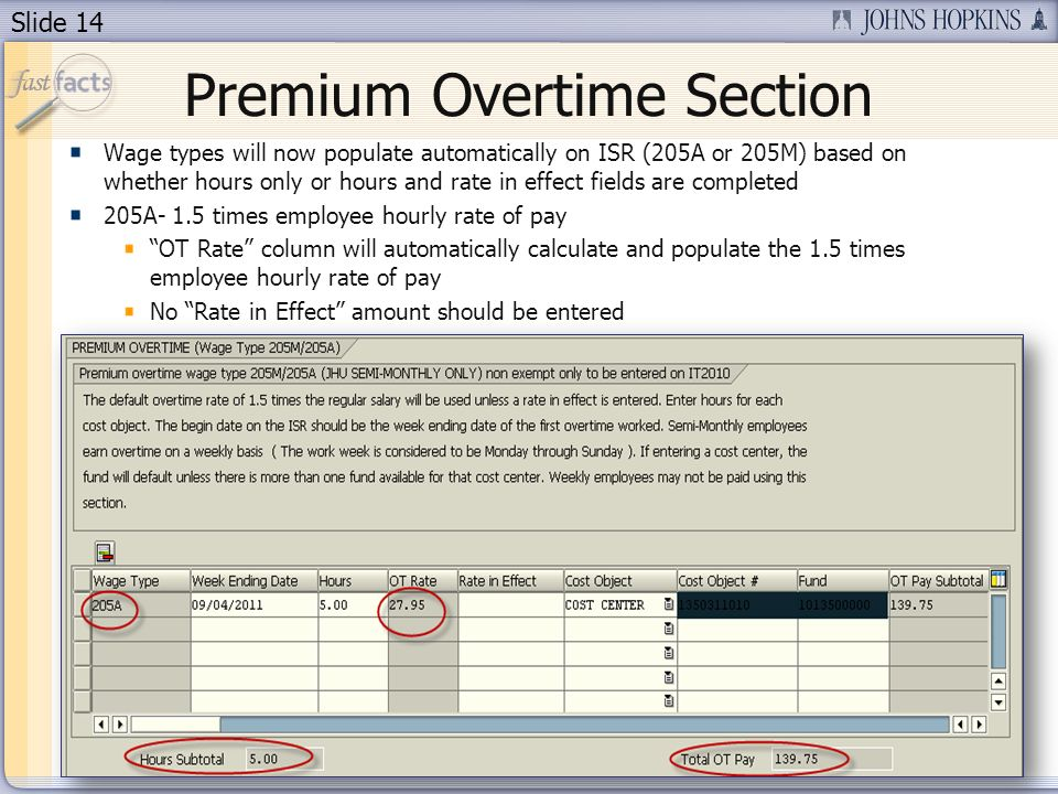 Slide 14 Premium Overtime Section Wage types will now populate automatically on ISR (205A or 205M) based on whether hours only or hours and rate in effect fields are completed 205A- 1.5 times employee hourly rate of pay OT Rate column will automatically calculate and populate the 1.5 times employee hourly rate of pay No Rate in Effect amount should be entered