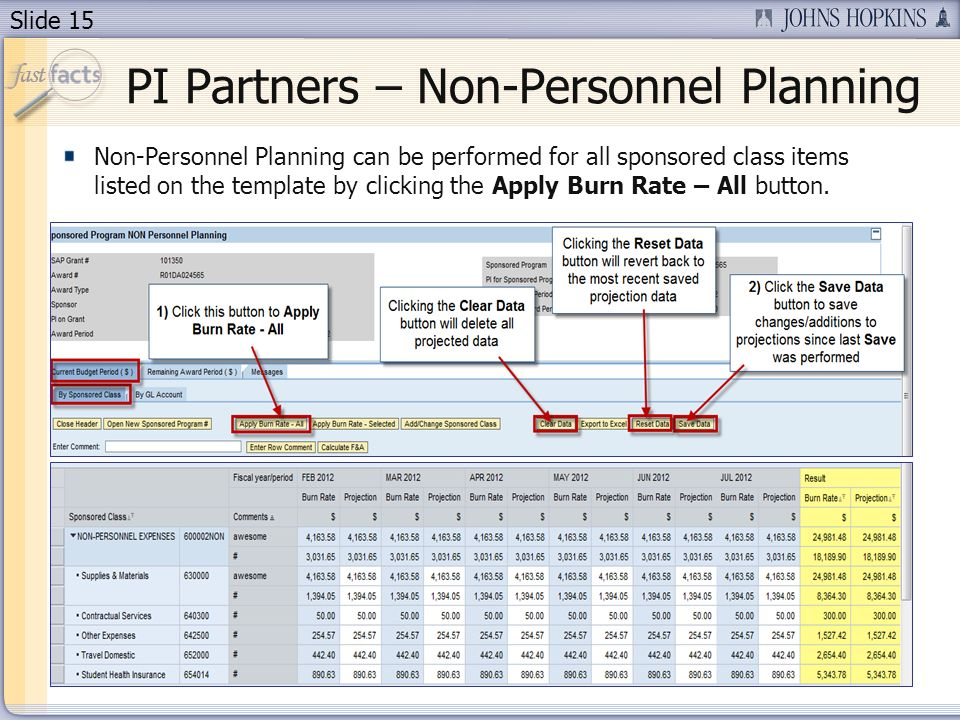 Slide 15 Non-Personnel Planning can be performed for all sponsored class items listed on the template by clicking the Apply Burn Rate – All button. PI