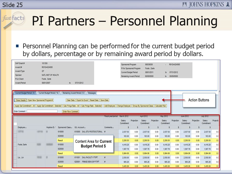 Slide 25 Personnel Planning can be performed for the current budget period by dollars, percentage or by remaining award period by dollars. PI Partners