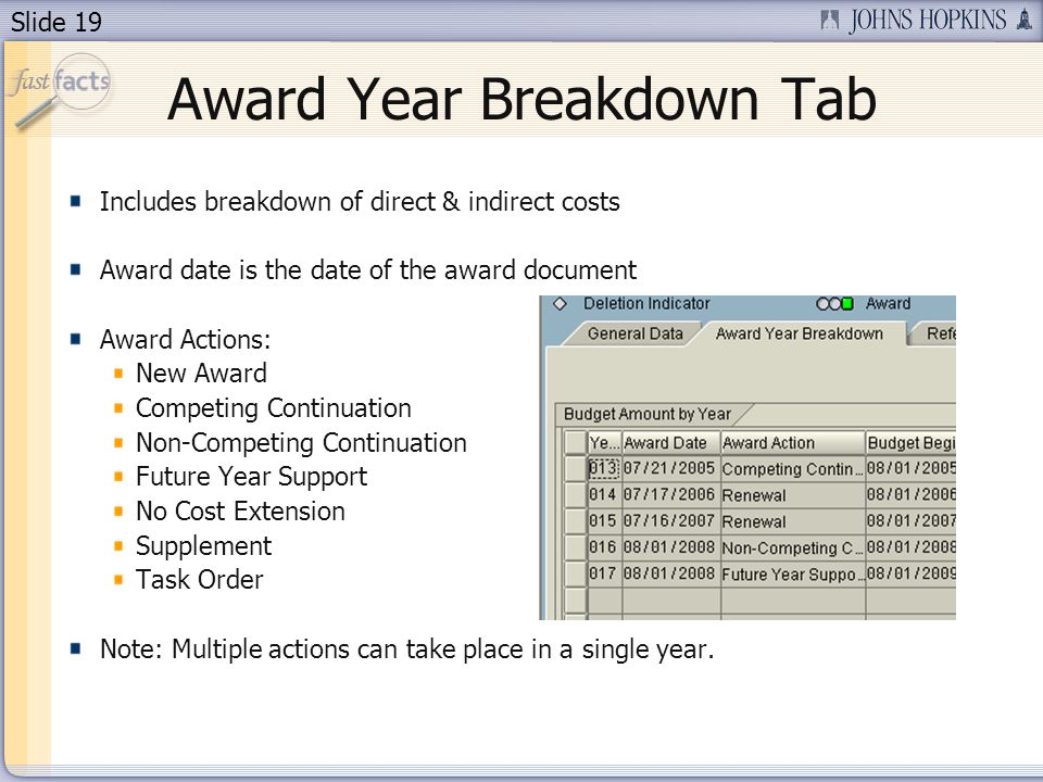 Slide 19 Award Year Breakdown Tab Includes breakdown of direct & indirect costs Award date is the date of the award document Award Actions: New Award Competing Continuation Non-Competing Continuation Future Year Support No Cost Extension Supplement Task Order Note: Multiple actions can take place in a single year.