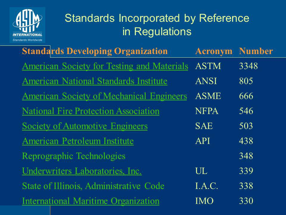 Standards Incorporated by Reference in Regulations Standards Developing OrganizationAcronymNumber American Society for Testing and MaterialsASTM3348 A