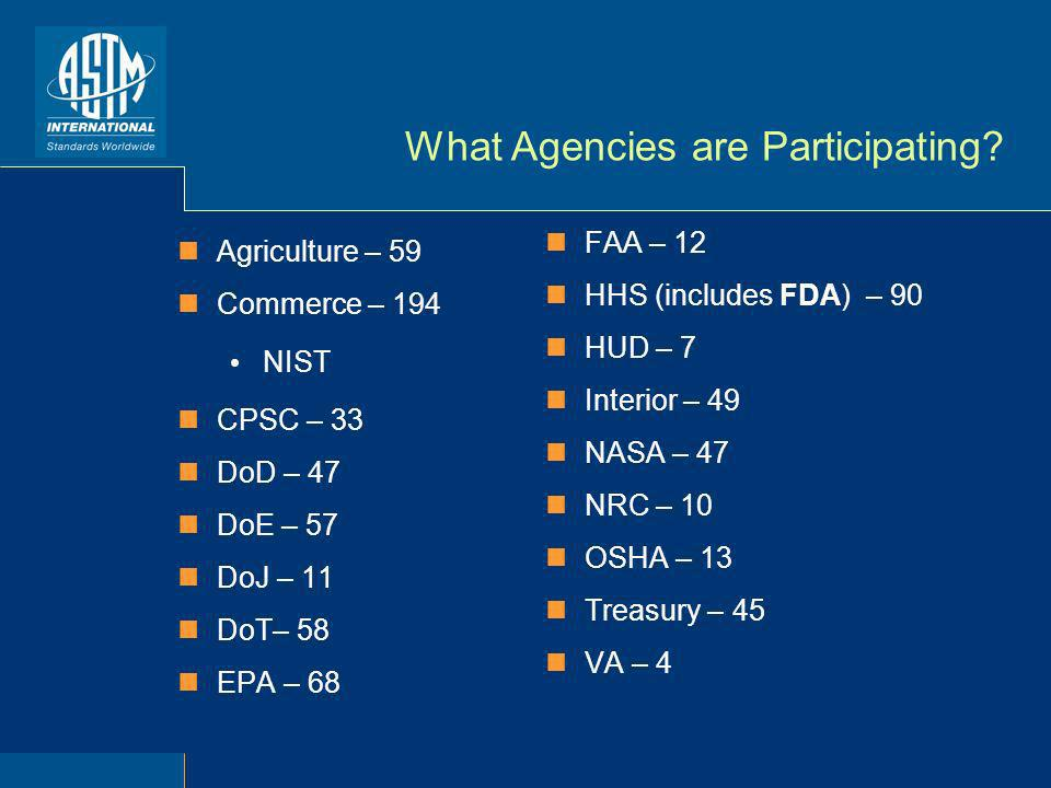 What Agencies are Participating? Agriculture – 59 Commerce – 194 NIST CPSC – 33 DoD – 47 DoE – 57 DoJ – 11 DoT– 58 EPA – 68 FAA – 12 HHS (includes FDA