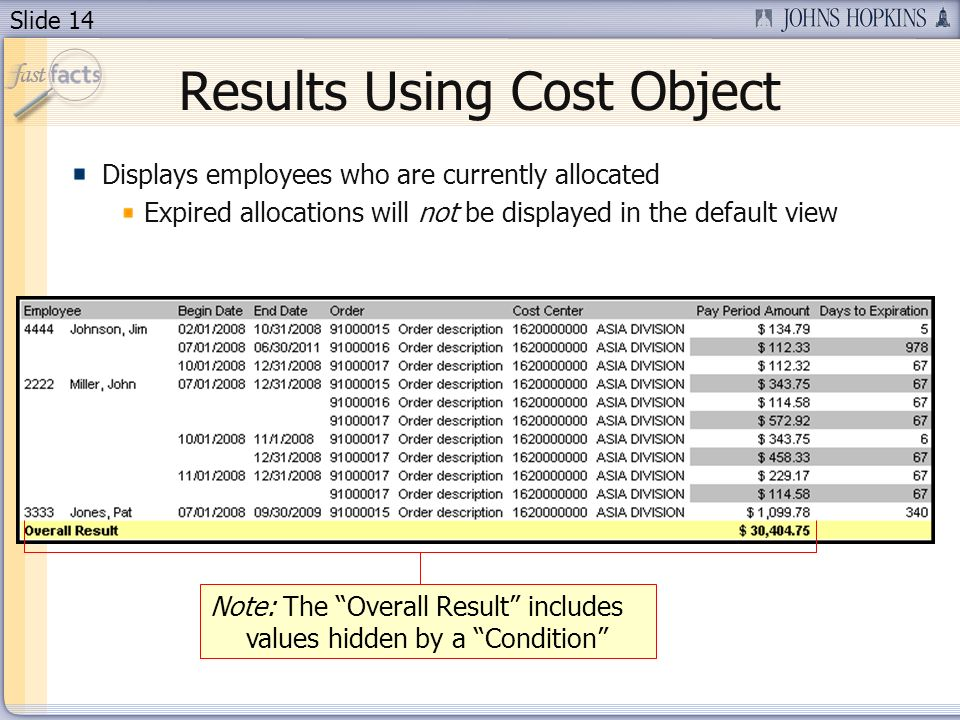 Slide 14 Results Using Cost Object Note: The Overall Result includes values hidden by a Condition Displays employees who are currently allocated Expired allocations will not be displayed in the default view
