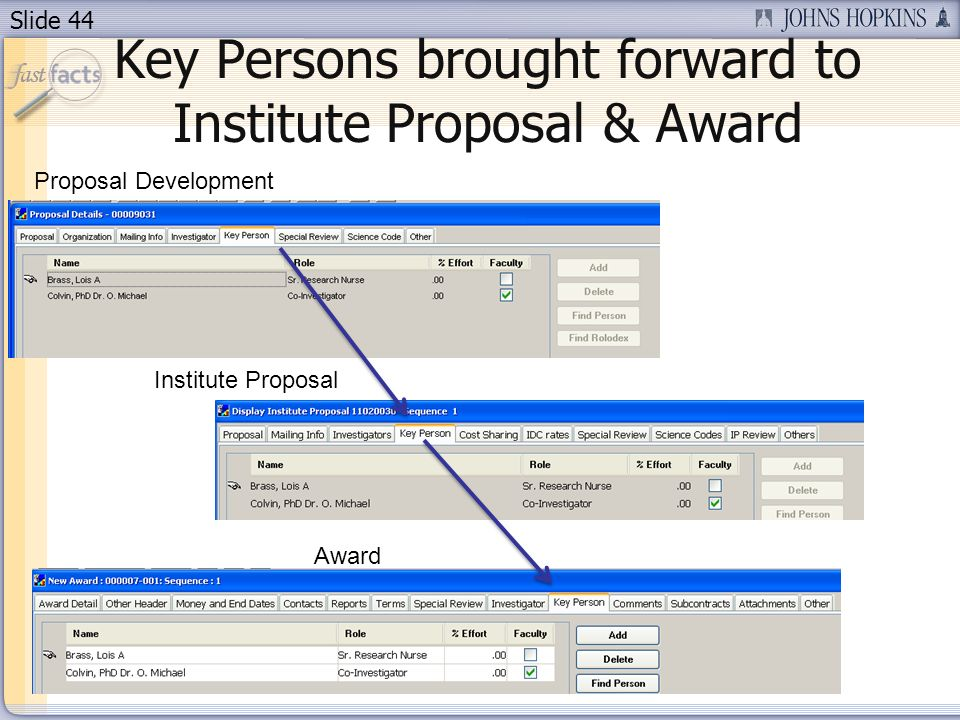 Slide 44 Key Persons brought forward to Institute Proposal & Award Proposal Development Institute Proposal Award