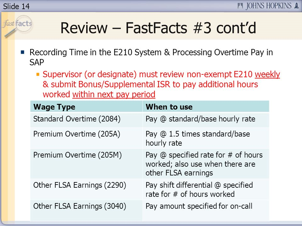 Slide 14 Review – FastFacts #3 contd Wage TypeWhen to use Standard Overtime (2084)Pay @ standard/base hourly rate Premium Overtime (205A)Pay @ 1.5 times standard/base hourly rate Premium Overtime (205M)Pay @ specified rate for # of hours worked; also use when there are other FLSA earnings Other FLSA Earnings (2290)Pay shift differential @ specified rate for # of hours worked Other FLSA Earnings (3040)Pay amount specified for on-call Recording Time in the E210 System & Processing Overtime Pay in SAP Supervisor (or designate) must review non-exempt E210 weekly & submit Bonus/Supplemental ISR to pay additional hours worked within next pay period