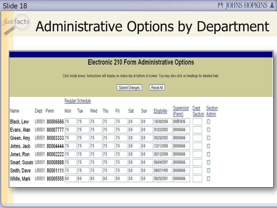 Slide 18 Administrative Options by Department