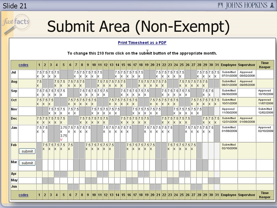 Slide 21 Submit Area (Non-Exempt)