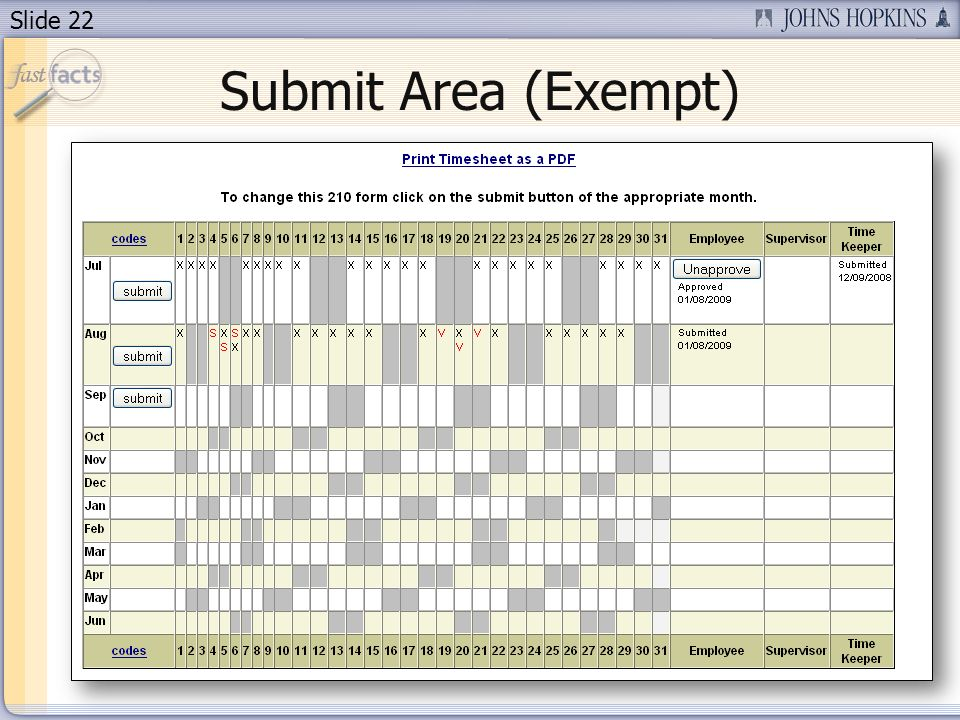 Slide 22 Submit Area (Exempt)
