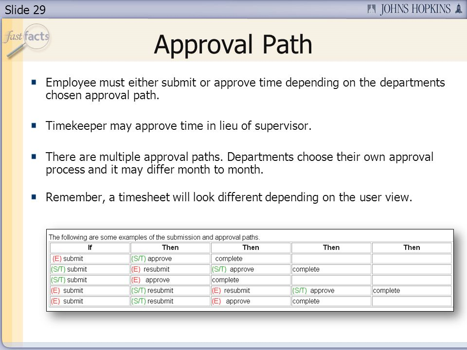 Slide 29 Approval Path Employee must either submit or approve time depending on the departments chosen approval path.
