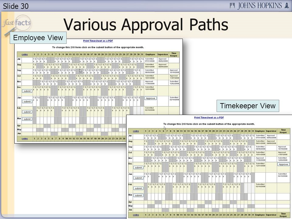 Slide 30 Various Approval Paths Employee View Timekeeper View
