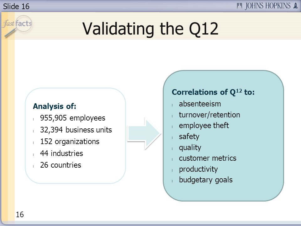 Slide 16 Validating the Q12 Analysis of: l 955,905 employees l 32,394 business units l 152 organizations l 44 industries l 26 countries Correlations o