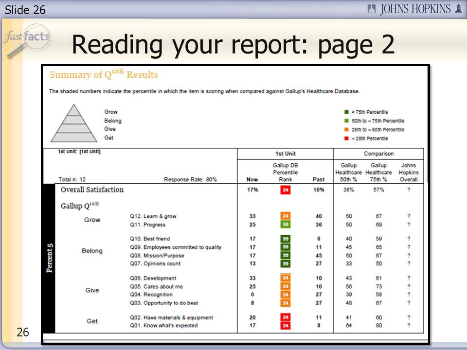 Slide 26 Reading your report: page 2 26