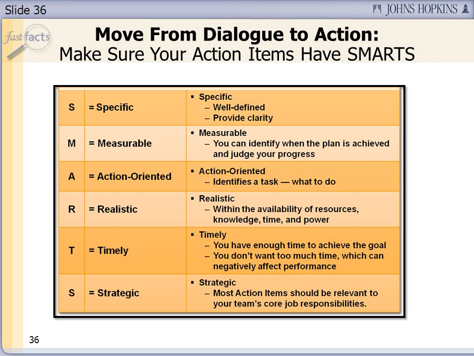 Slide 36 36 Move From Dialogue to Action: Make Sure Your Action Items Have SMARTS
