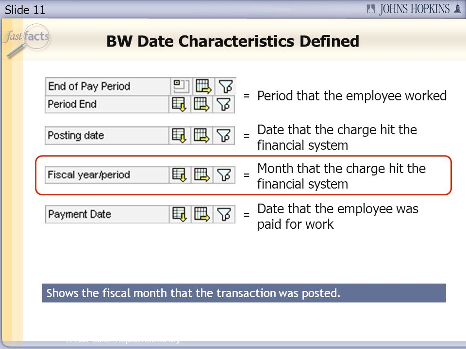 Slide 11 2007 Johns Hopkins University BW Date Characteristics Defined Date that the charge hit the financial system = Date that the employee was paid for work = Month that the charge hit the financial system = Period that the employee worked = Shows the fiscal month that the transaction was posted.