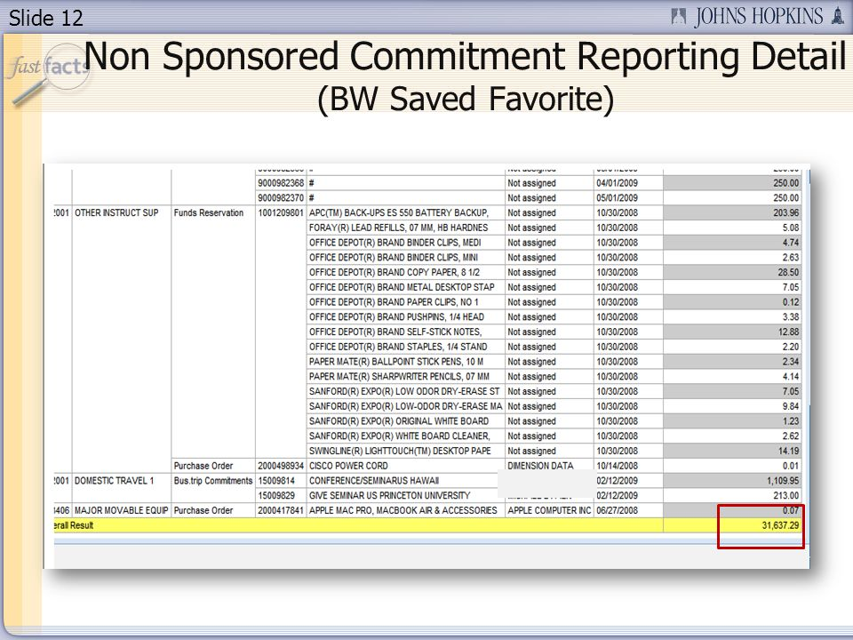 Slide 12 Non Sponsored Commitment Reporting Detail (BW Saved Favorite)