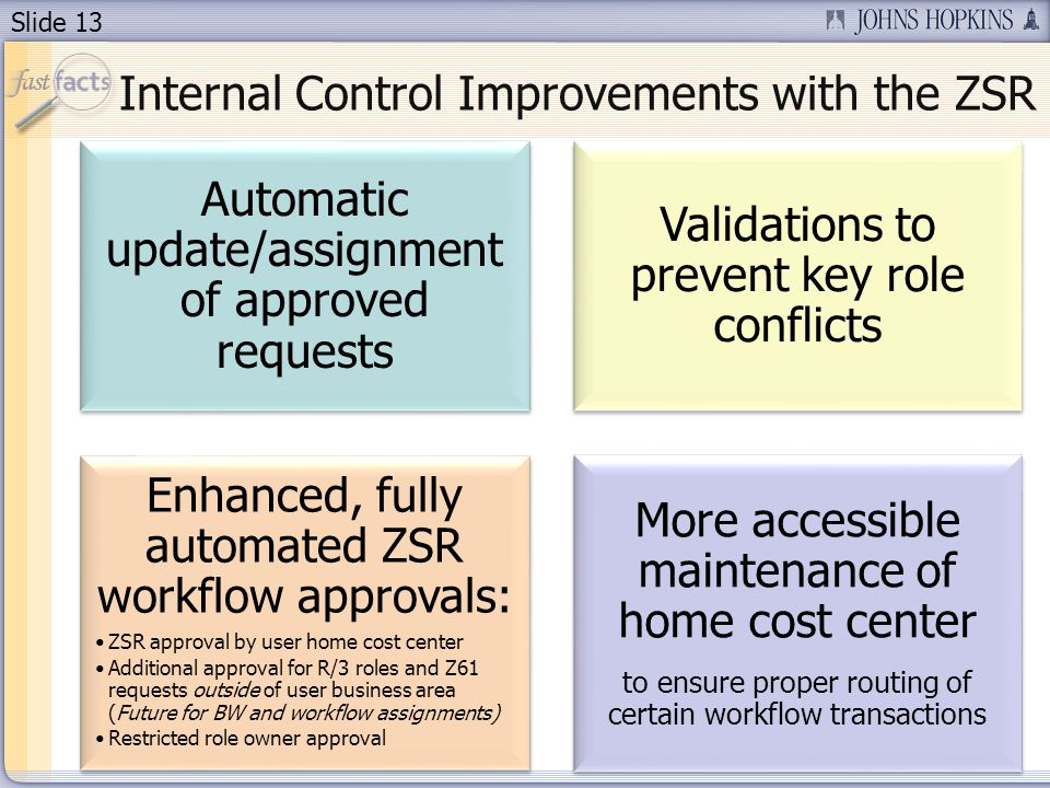 Slide 13 Internal Control Improvements with the ZSR Automatic update/assignment of approved requests Validations to prevent key role conflicts Enhance