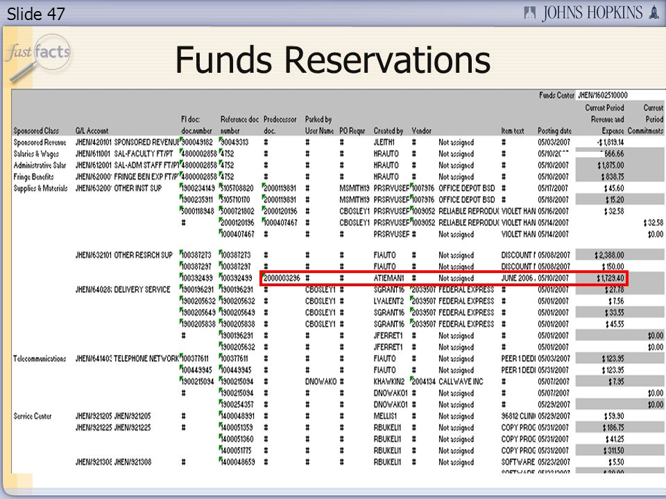 Slide 47 Funds Reservations