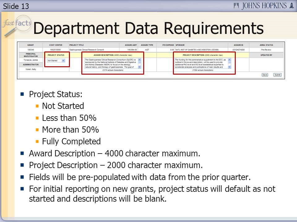Slide 13 Department Data Requirements Project Status: Not Started Less than 50% More than 50% Fully Completed Award Description – 4000 character maximum.