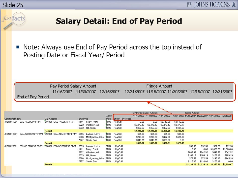 Slide 25 2007 Johns Hopkins University Salary Detail: End of Pay Period Note: Always use End of Pay Period across the top instead of Posting Date or Fiscal Year/ Period