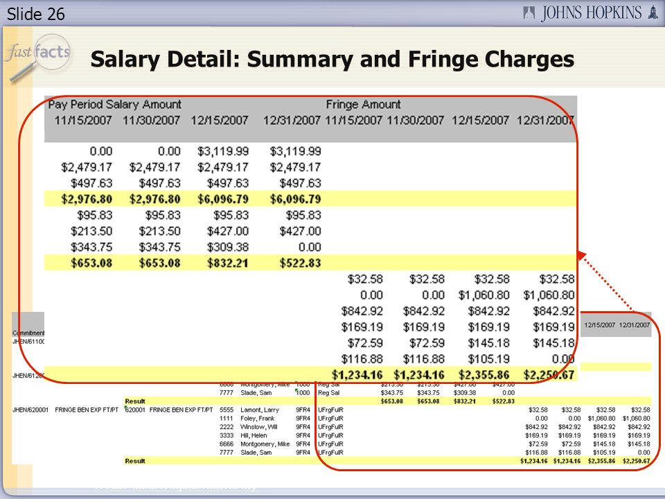 Slide 26 2007 Johns Hopkins University Salary Detail: Summary and Fringe Charges