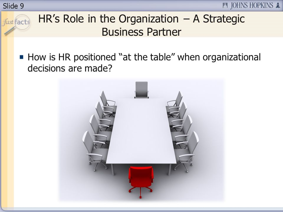 Slide 10 HRs Role in the Organization – A Strategic Business Partner How does HR partner with departments to achieve organizational initiatives?