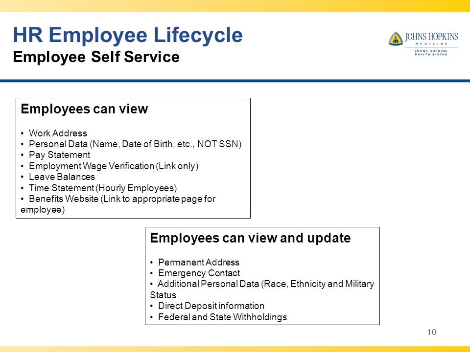 HR Employee Lifecycle HR BW Reporting 11 Employee Master Data by Date Personnel Actions by Type Positions with Employee Complete Labor Distribution Work Authorization Visa Expiration Dates Check Direct Deposit Register Payroll Overpayment Finance Overpayment