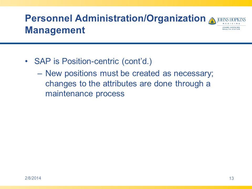 Personnel Administration/Organization Management 2/8/201414