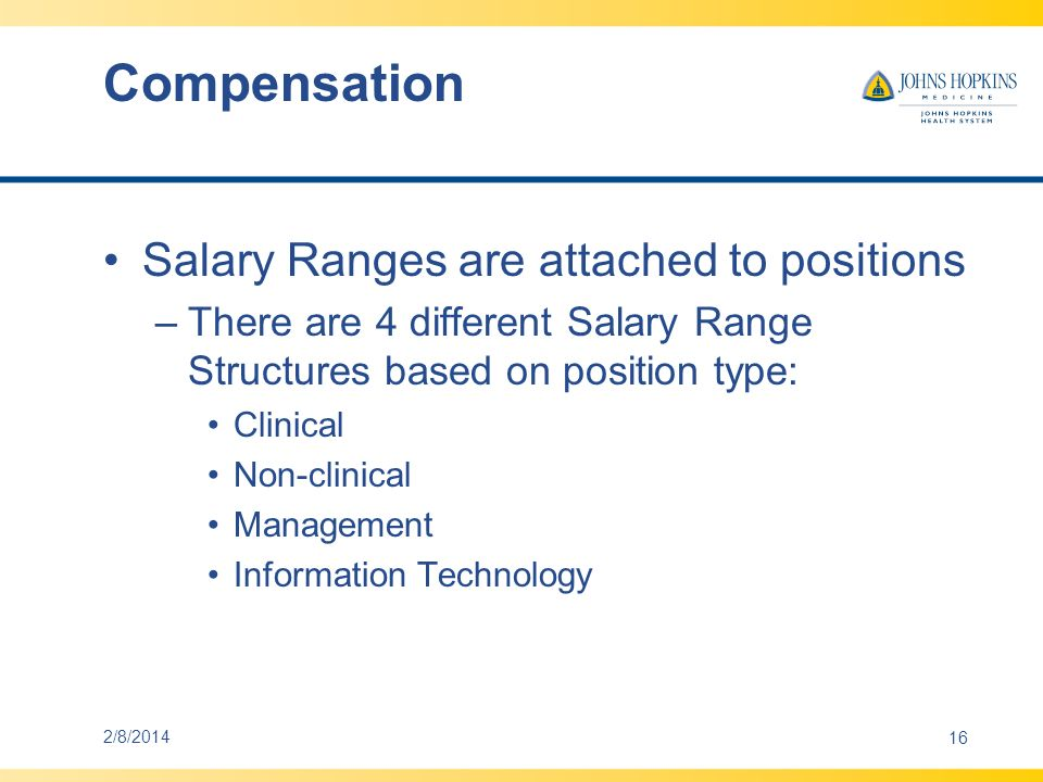 Compensation ( Salary Ranges, contd ) Salary Range Structures contain multiple grades –Salary Ranges are built using benchmark market data 2/8/201417