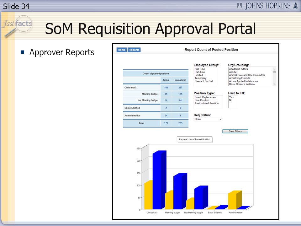Slide 34 SoM Requisition Approval Portal Approver Reports