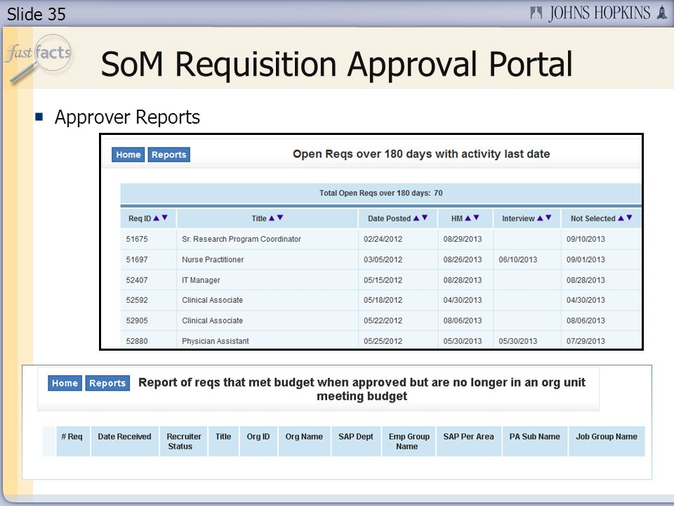 Slide 35 SoM Requisition Approval Portal Approver Reports