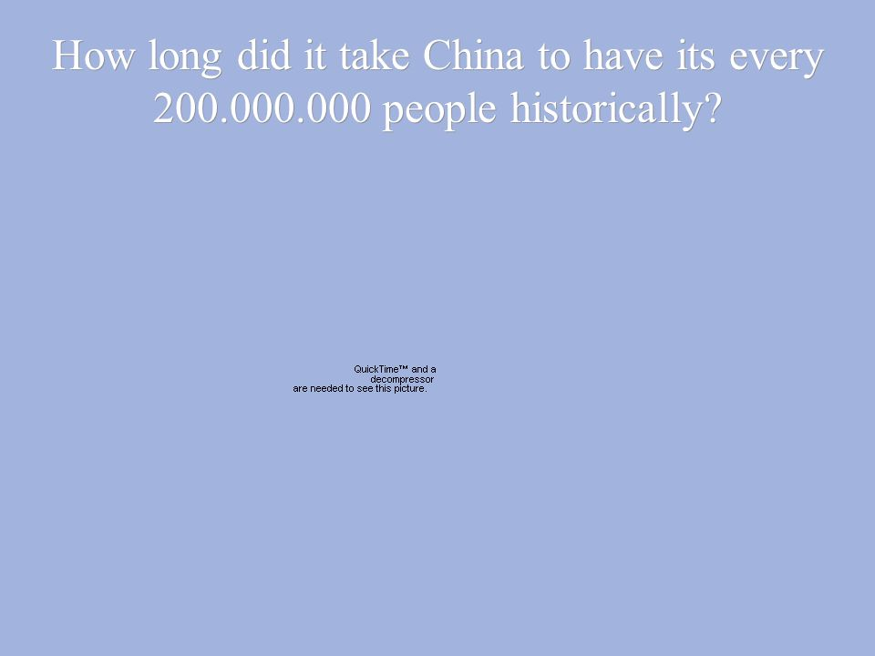 How long did it take China to have its every 200.000.000 people historically?