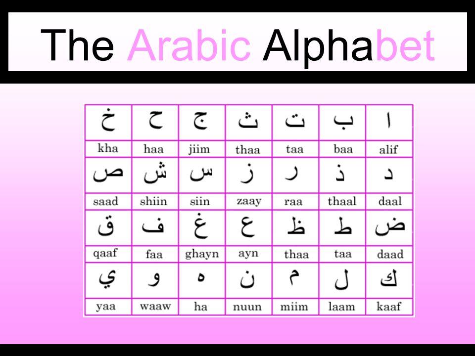 The Arabic Alphabet