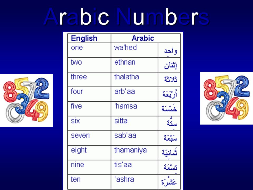 Arabic NumbersArabic NumbersArabic NumbersArabic Numbers