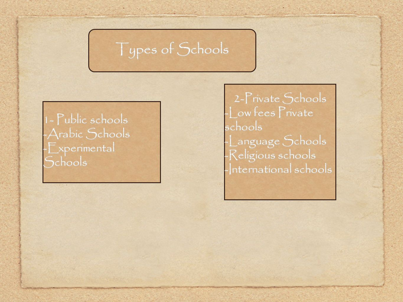 Types of Schools 1- Public schools -Arabic Schools -Experimental Schools 2-Private Schools -Low fees Private schools -Language Schools -Religious scho