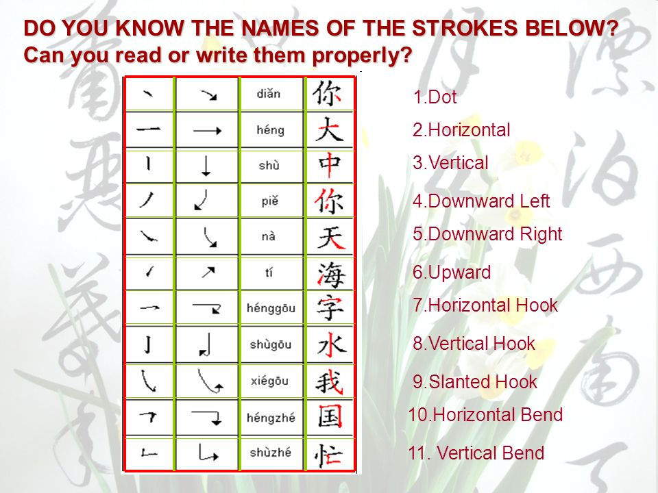 DO YOU KNOW THE NAMES OF THE STROKES BELOW. Can you read or write them properly.