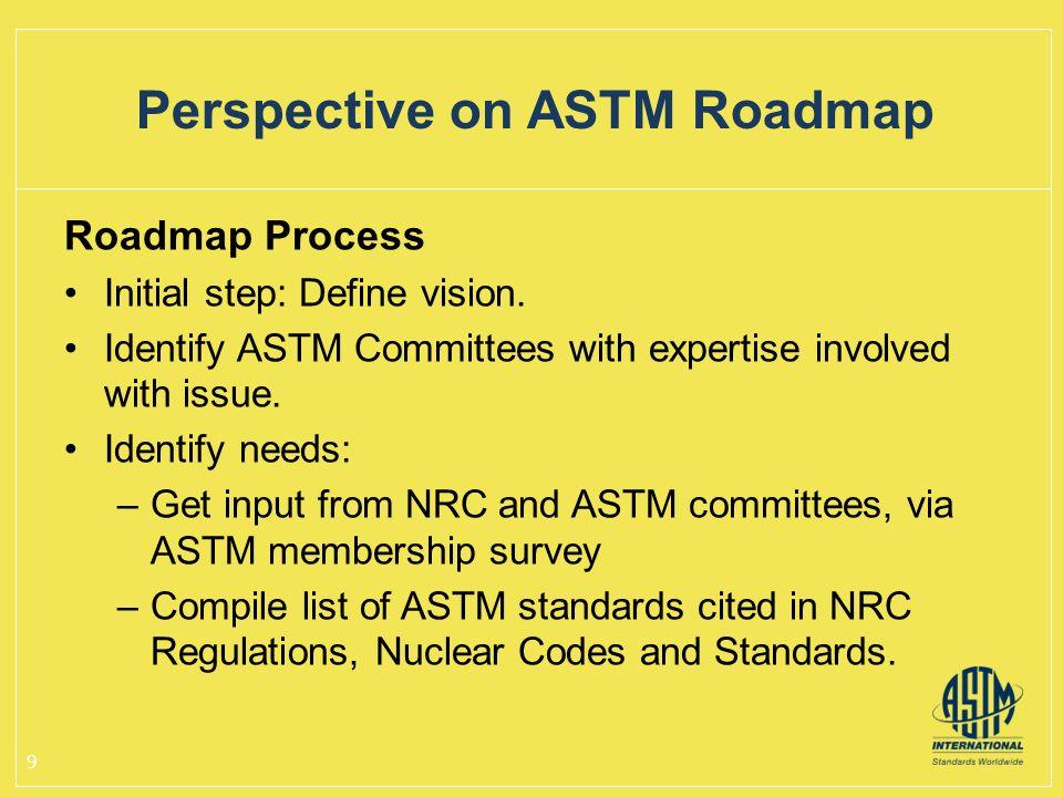 Roadmap Process Initial step: Define vision.