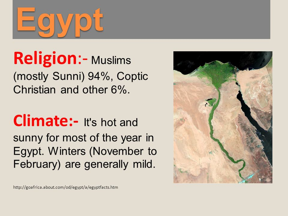 Facts about Egypt Religion:- Muslims (mostly Sunni) 94%, Coptic Christian and other 6%.