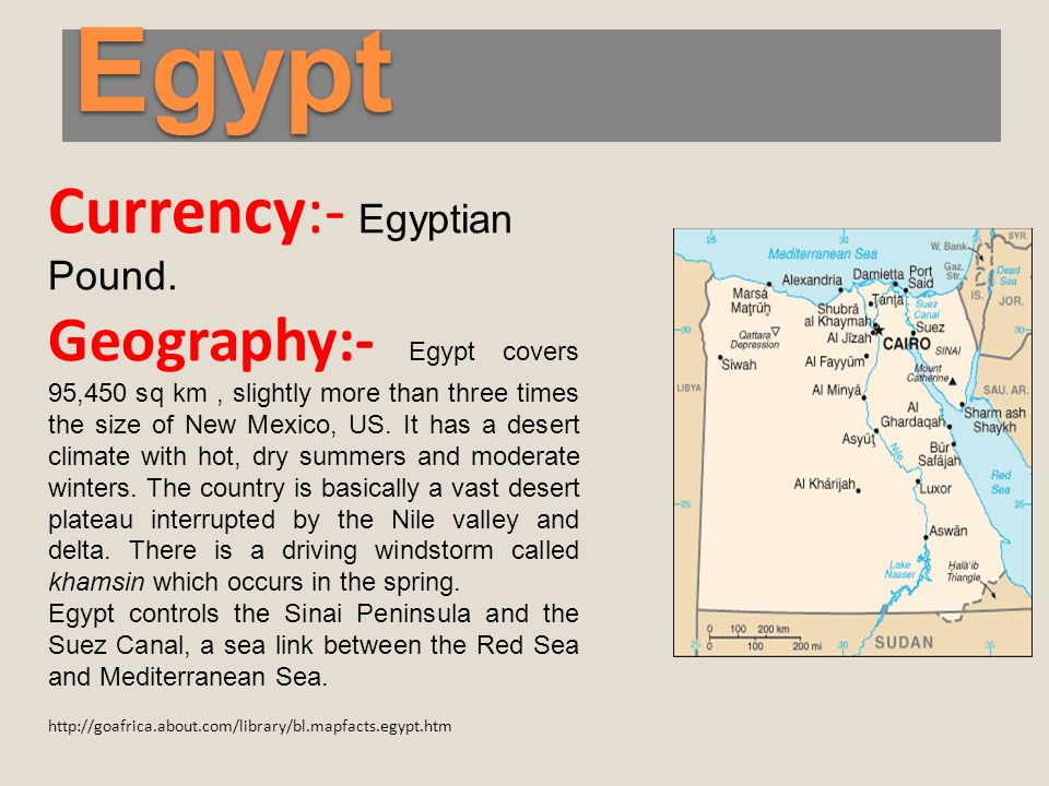 Facts about Egypt Currency:- Egyptian Pound.