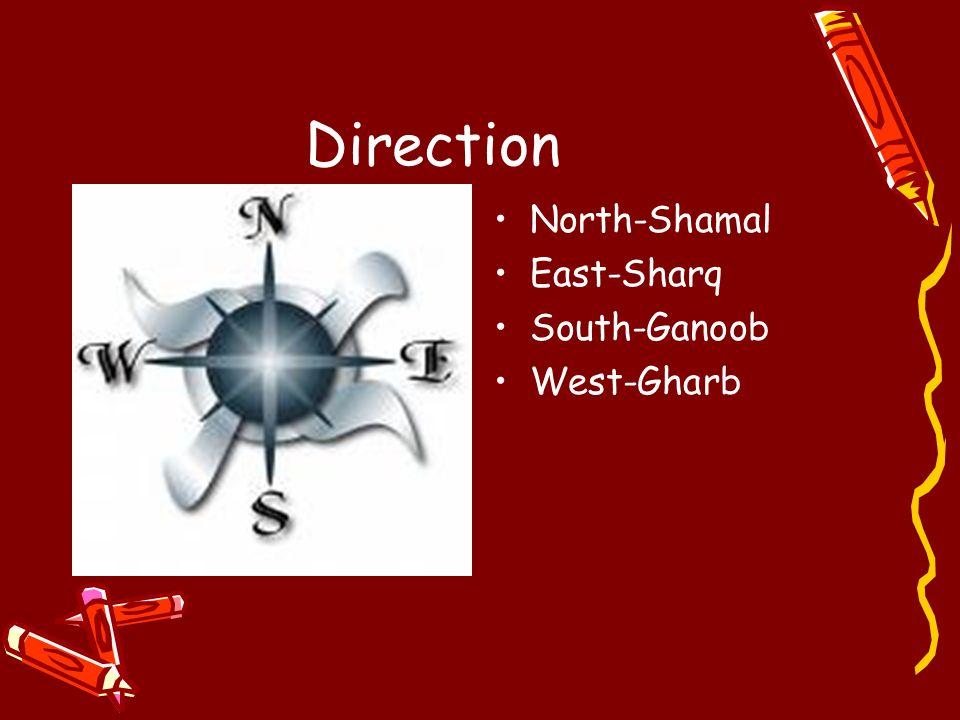 Direction North-Shamal East-Sharq South-Ganoob West-Gharb
