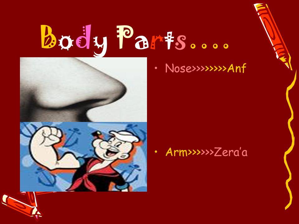 Body Parts…. Nose>>>>>>>>Anf Arm>>>>>>Zeraa