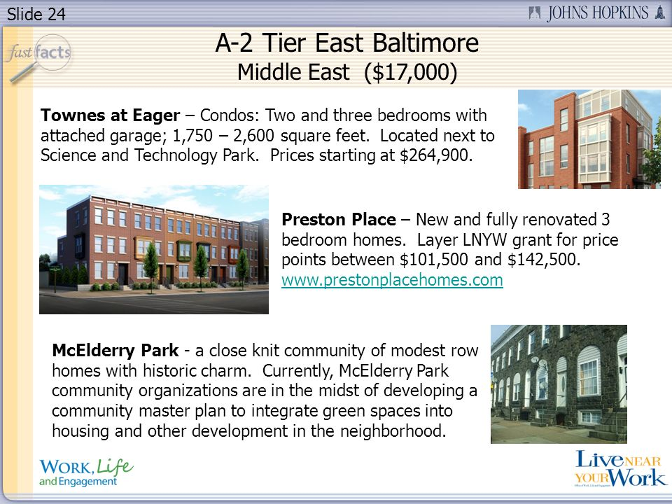 Slide 24 A-2 Tier East Baltimore Middle East ($17,000) Townes at Eager – Condos: Two and three bedrooms with attached garage; 1,750 – 2,600 square fee