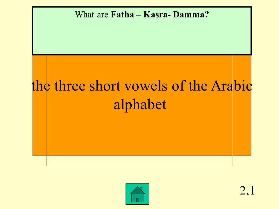 1,4 The general greeting in Arabic What is Salamu Alikom.سلام عليكم