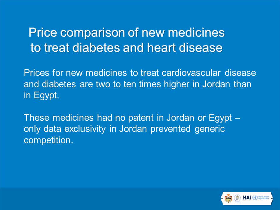 Prices for new medicines to treat cardiovascular disease and diabetes are two to ten times higher in Jordan than in Egypt.